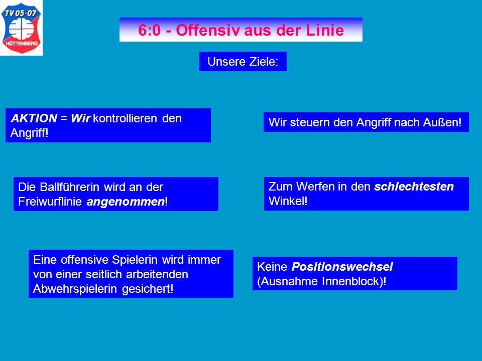 6:0 - Offensiv aus der Linie AR-6 HR-5 IR-4IL-3 HL-2 AL-1