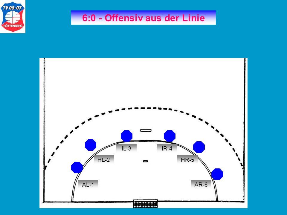 6:0 - Offensiv aus der Linie Regelbewegung 1.1 KM zwischen IL -3 & IR-4! IL-3 rückt auf RM heraus!