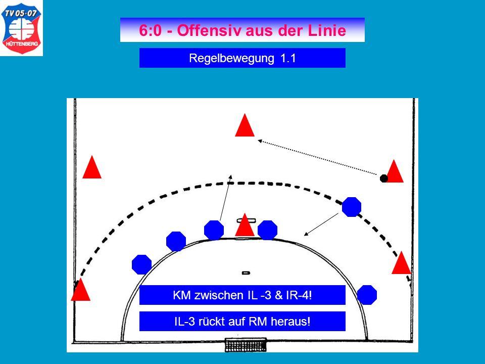 6:0 - Offensiv aus der Linie Regelbewegung 1.1 Keinen Tiefenraum hinter IR!