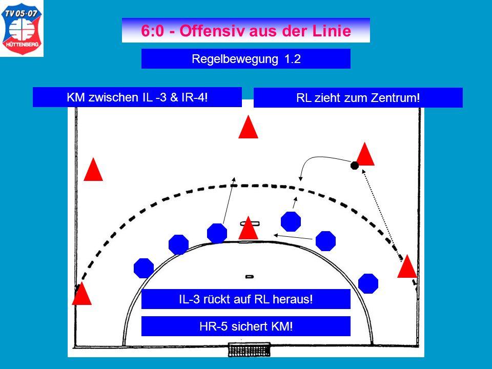 6:0 - Offensiv aus der Linie Regelbewegung 1.2 KM zwischen IL -3 & IR-4! IL-3 rückt auf RL heraus! HR-5 sichert KM! RL zieht zum Zentrum!