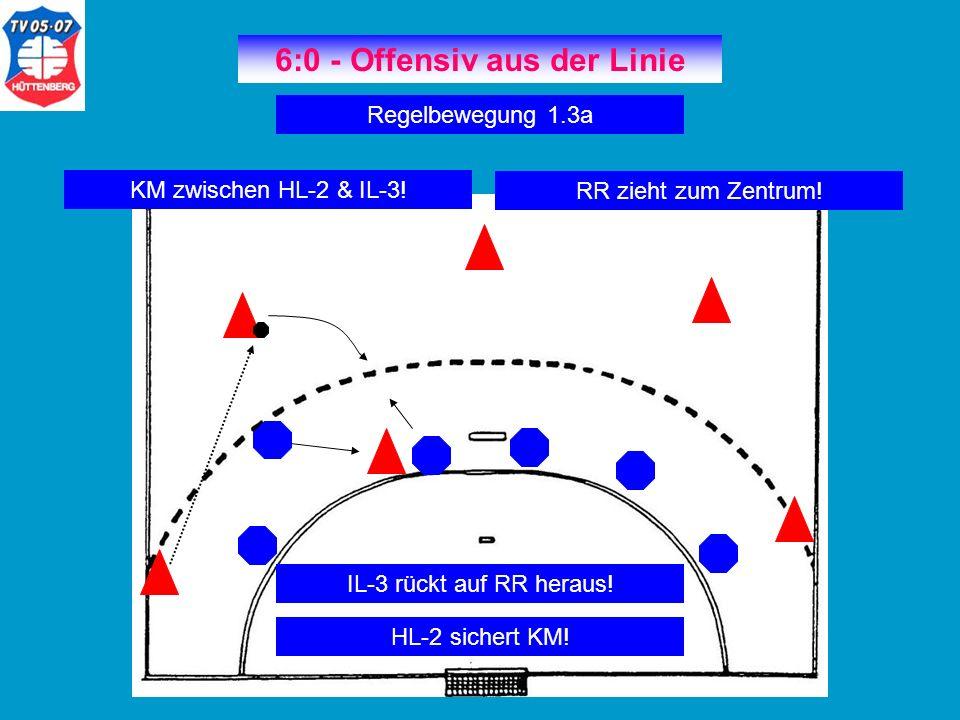 6:0 - Offensiv aus der Linie Regelbewegung 1.3b Weiterspielen RR=>RM, Kreis läuft nach IL-3 rückt ein auf KM.