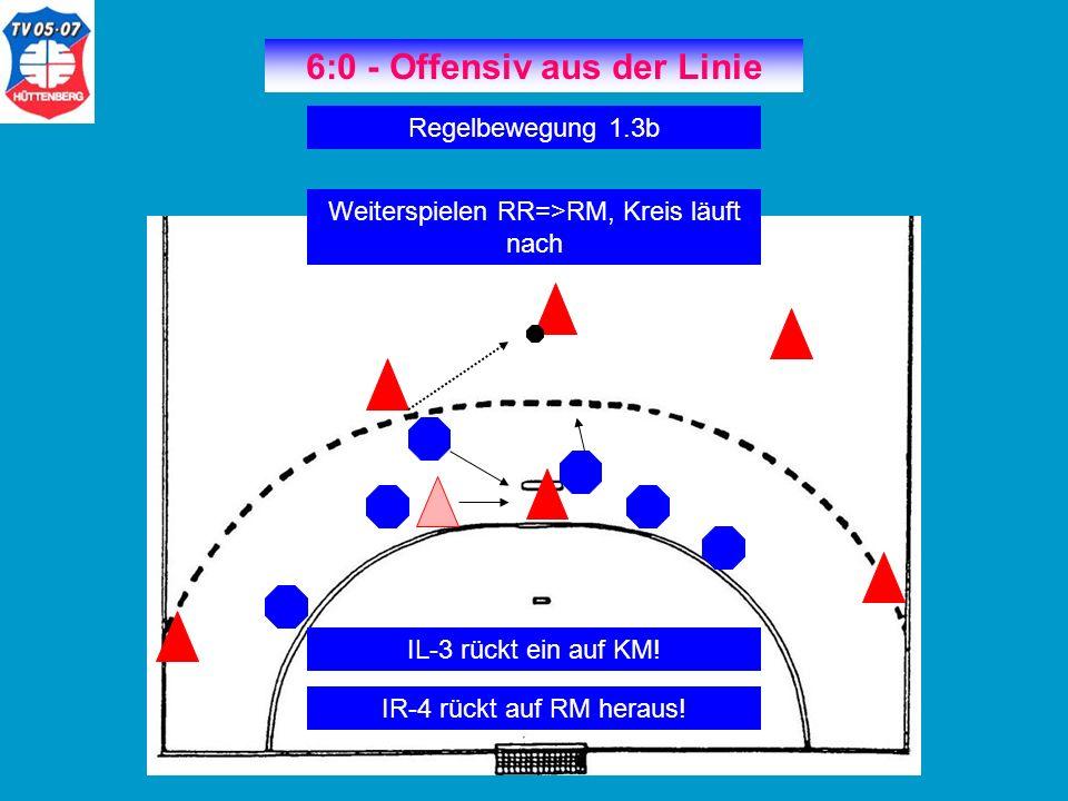 6:0 - Offensiv aus der Linie Regelbewegung 1.3b Weiterspielen RR=>RM, Kreis läuft nach IL-3 rückt ein auf KM! IR-4 rückt auf RM heraus!