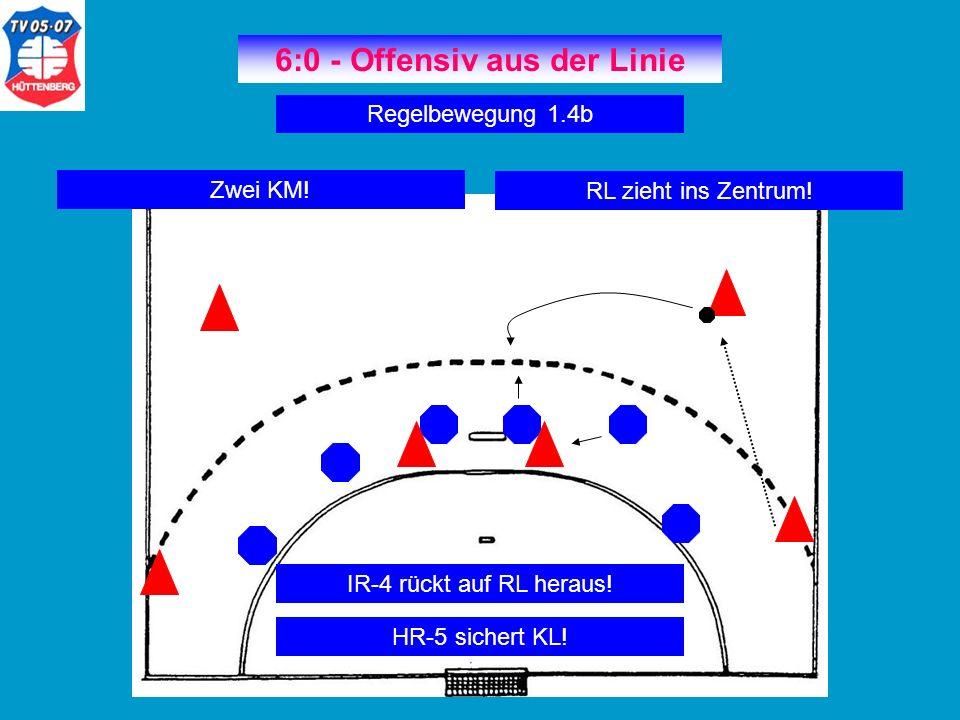 6:0 - Offensiv aus der Linie Regelbewegung 1.4b Zwei KM! IR-4 rückt auf RL heraus! HR-5 sichert KL! RL zieht ins Zentrum!
