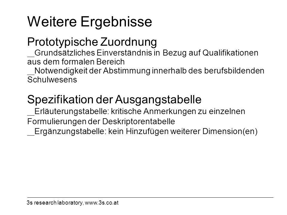 3s research laboratory, www.3s.co.at Weitere Ergebnisse Prototypische Zuordnung __ Grundsätzliches Einverständnis in Bezug auf Qualifikationen aus dem