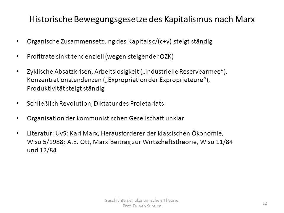 Historische Bewegungsgesetze des Kapitalismus nach Marx Geschichte der ökonomischen Theorie, Prof.