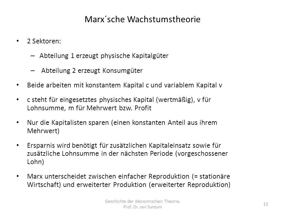 Marx´sche Wachstumstheorie Geschichte der ökonomischen Theorie, Prof.