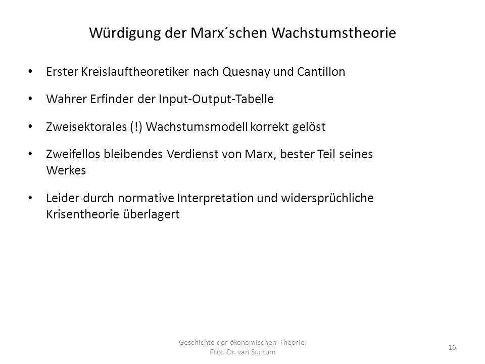 Würdigung der Marx´schen Wachstumstheorie Geschichte der ökonomischen Theorie, Prof.