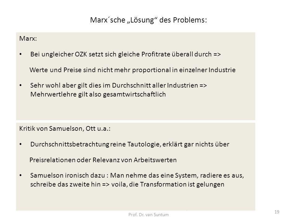 Marx´sche Lösung des Problems: Geschichte der ökonomischen Theorie, Prof.