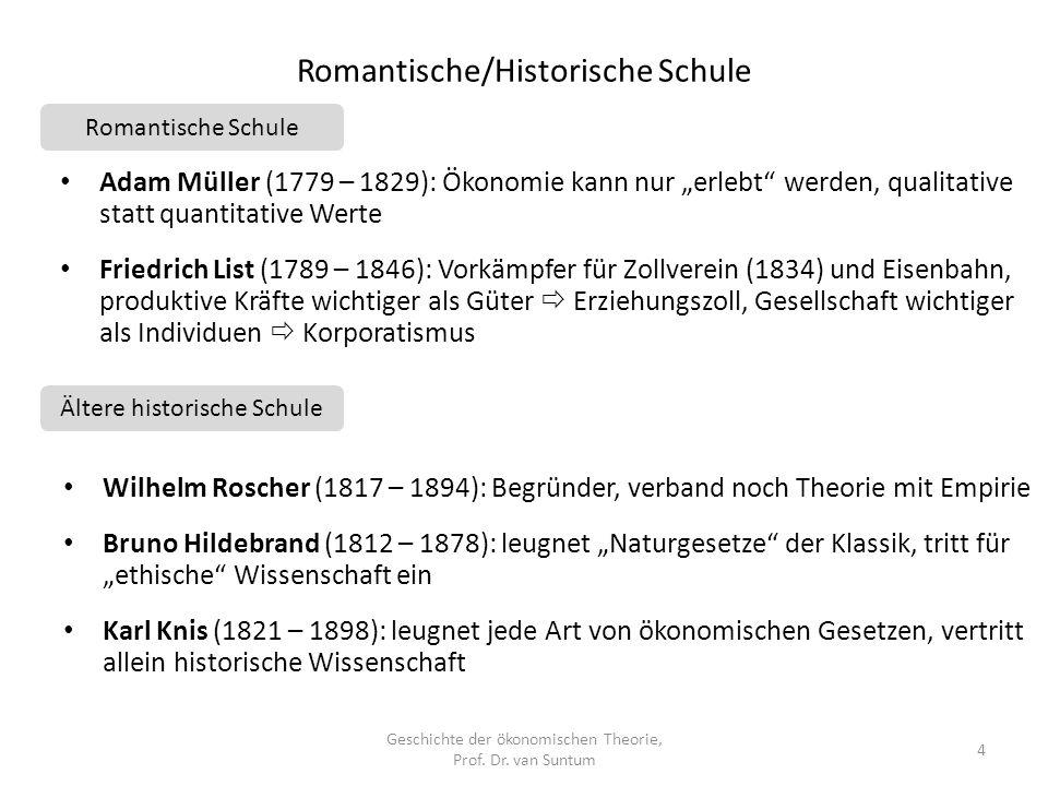 Romantische/Historische Schule Geschichte der ökonomischen Theorie, Prof.