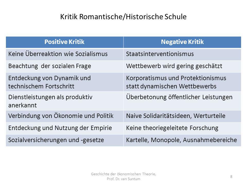 Kritik Romantische/Historische Schule Geschichte der ökonomischen Theorie, Prof.