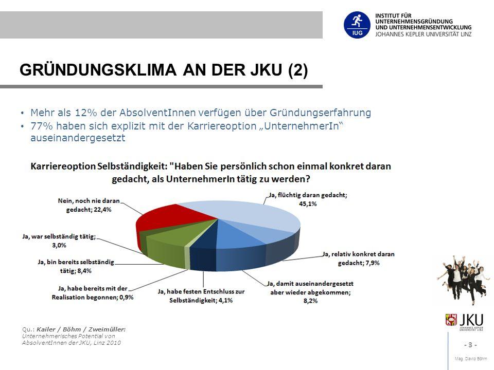 Mag. David Böhm - 3 - GRÜNDUNGSKLIMA AN DER JKU (2) Mehr als 12% der AbsolventInnen verfügen über Gründungserfahrung 77% haben sich explizit mit der K