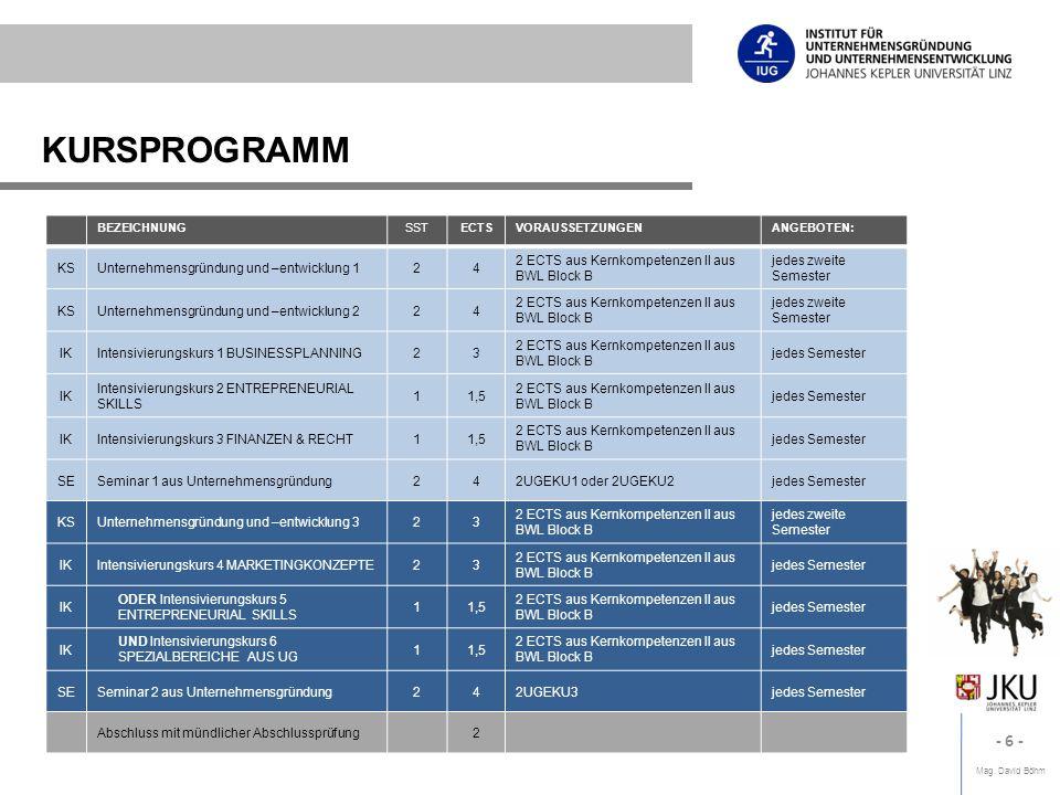 Mag. David Böhm - 6 - KURSPROGRAMM BEZEICHNUNGSSTECTSVORAUSSETZUNGENANGEBOTEN: KSUnternehmensgründung und –entwicklung 124 2 ECTS aus Kernkompetenzen