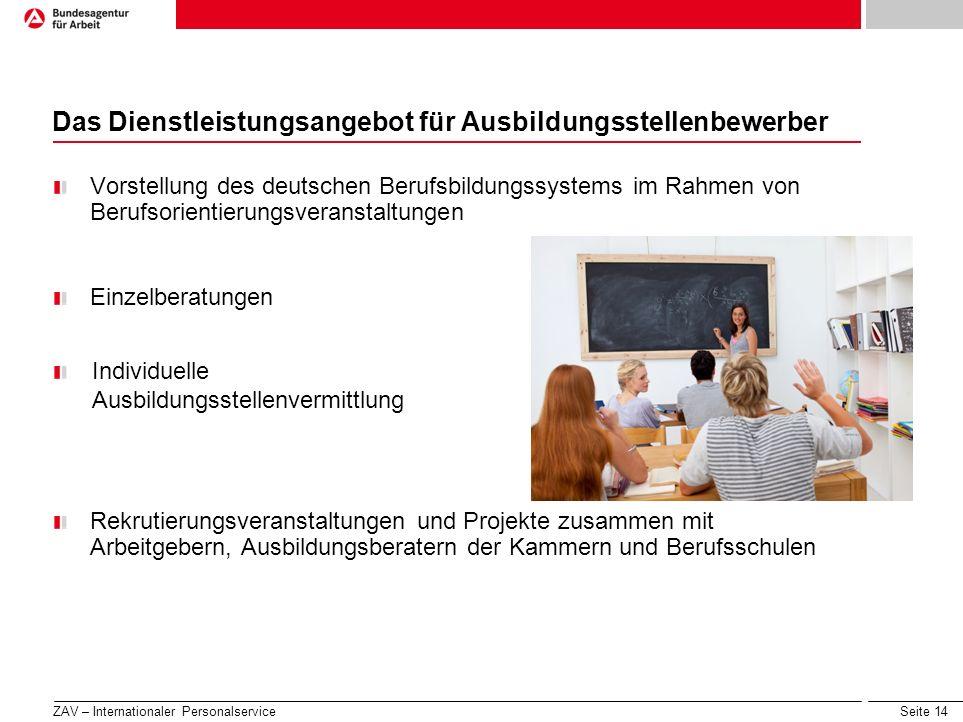 Seite 14 Das Dienstleistungsangebot für Ausbildungsstellenbewerber Vorstellung des deutschen Berufsbildungssystems im Rahmen von Berufsorientierungsve