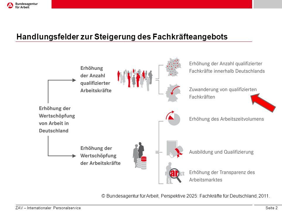 Seite 2 © Bundesagentur für Arbeit, Perspektive 2025: Fachkräfte für Deutschland, 2011. Handlungsfelder zur Steigerung des Fachkräfteangebots ZAV – In