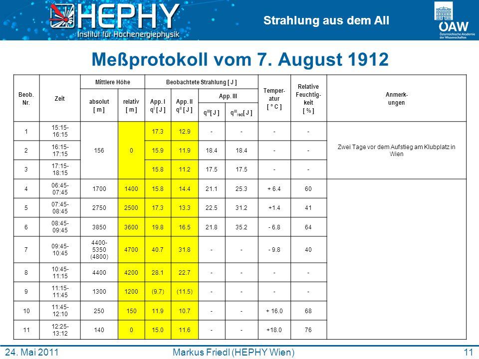 Strahlung aus dem All Meßprotokoll vom 7. August 1912 11Markus Friedl (HEPHY Wien)24. Mai 2011 Beob. Nr. Zeit Mittlere HöheBeobachtete Strahlung [ J ]