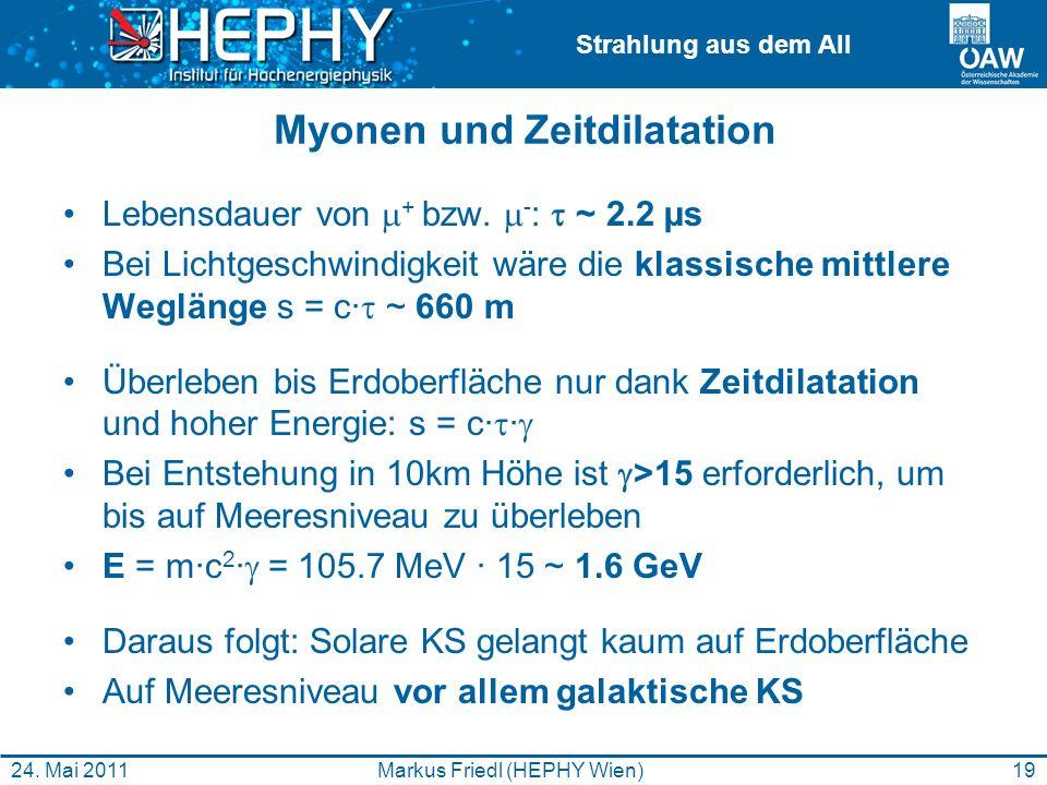 Strahlung aus dem All Myonen und Zeitdilatation Lebensdauer von + bzw. - : ~ 2.2 µs Bei Lichtgeschwindigkeit wäre die klassische mittlere Weglänge s =