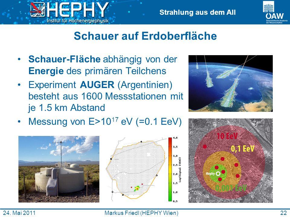 Strahlung aus dem All Schauer auf Erdoberfläche Schauer-Fläche abhängig von der Energie des primären Teilchens Experiment AUGER (Argentinien) besteht