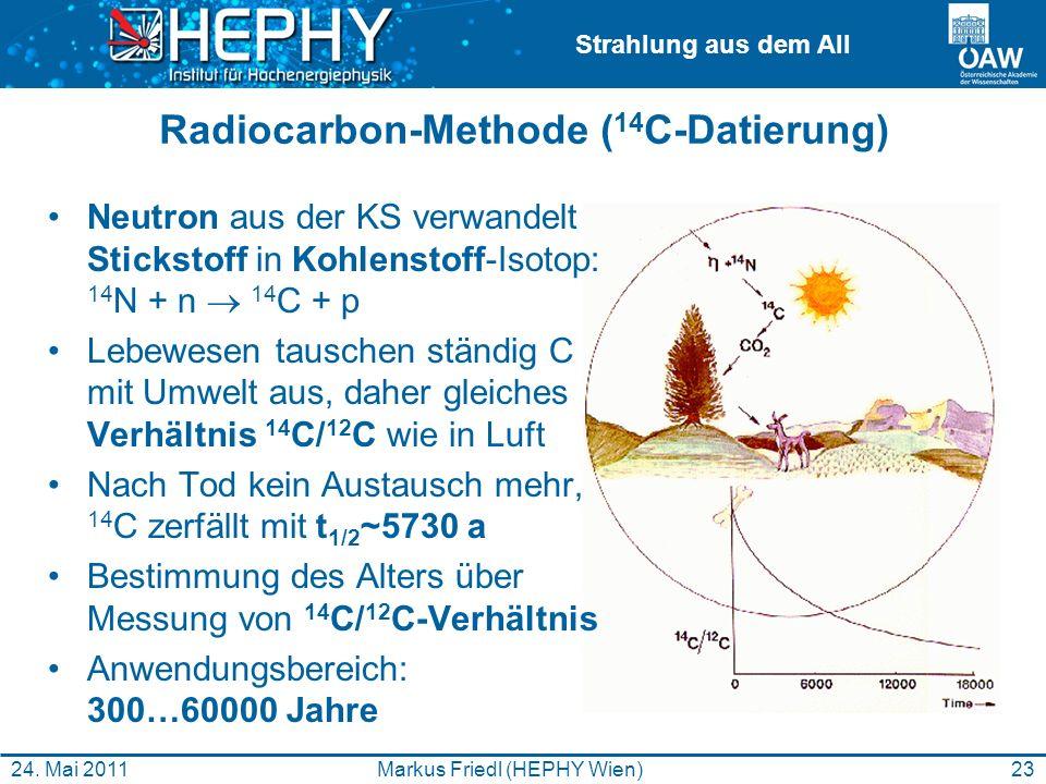 Strahlung aus dem All Radiocarbon-Methode ( 14 C-Datierung) Neutron aus der KS verwandelt Stickstoff in Kohlenstoff-Isotop: 14 N + n 14 C + p Lebewese