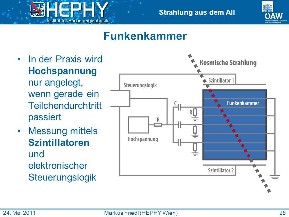 Strahlung aus dem All Funkenkammer In der Praxis wird Hochspannung nur angelegt, wenn gerade ein Teilchendurchtritt passiert Messung mittels Szintilla