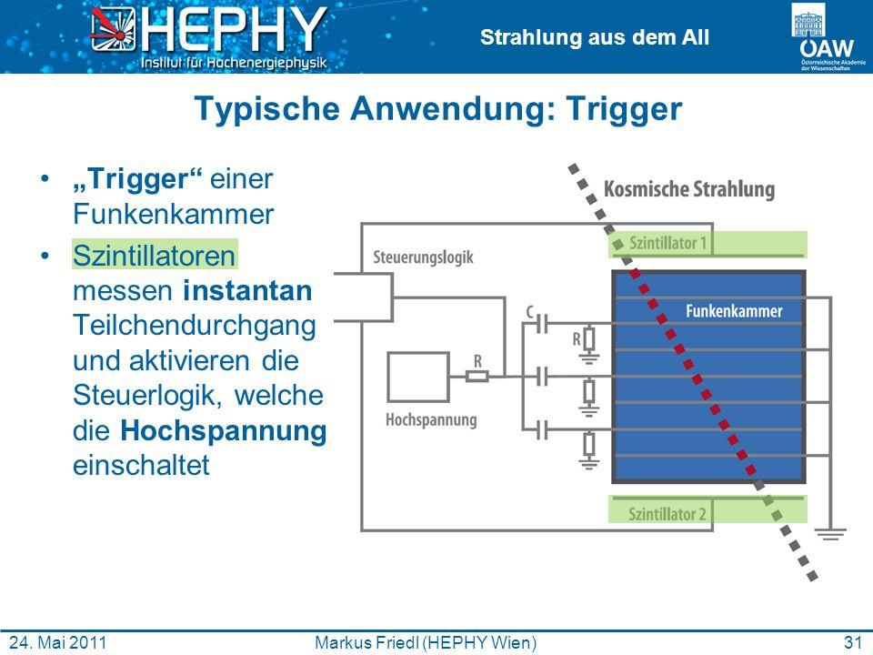 Strahlung aus dem All Typische Anwendung: Trigger Trigger einer Funkenkammer Szintillatoren messen instantan Teilchendurchgang und aktivieren die Steu
