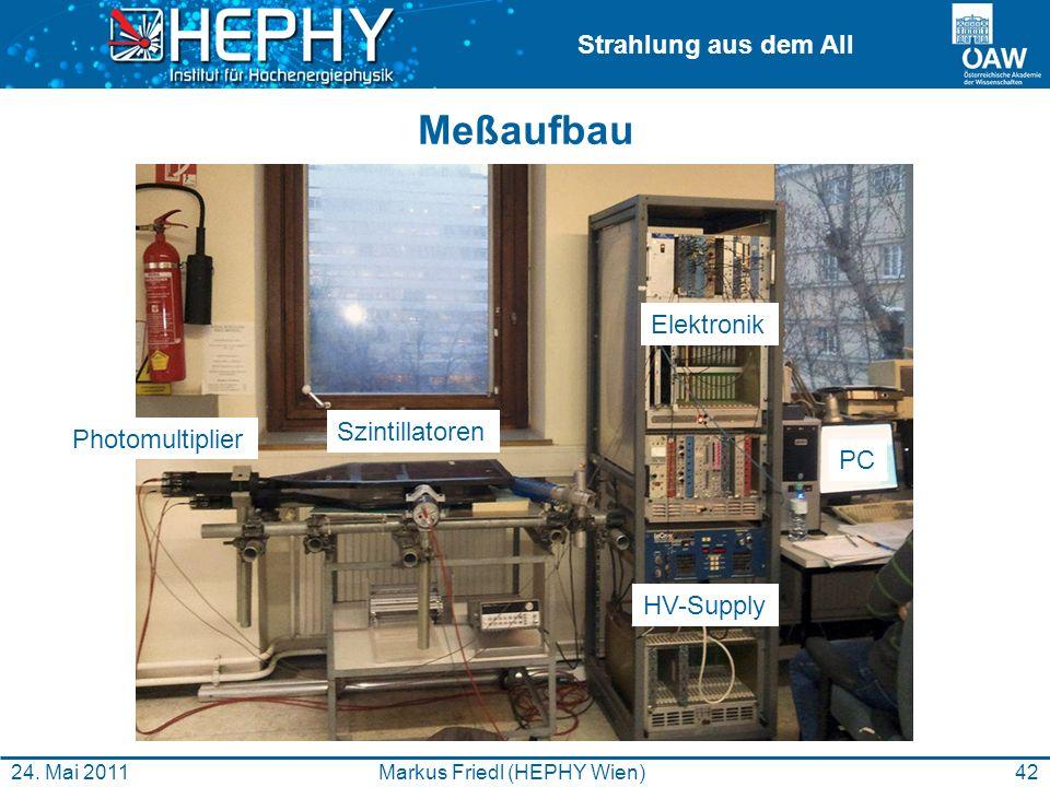 Strahlung aus dem All Meßaufbau 42Markus Friedl (HEPHY Wien)24. Mai 2011 Szintillatoren Photomultiplier Elektronik PC HV-Supply