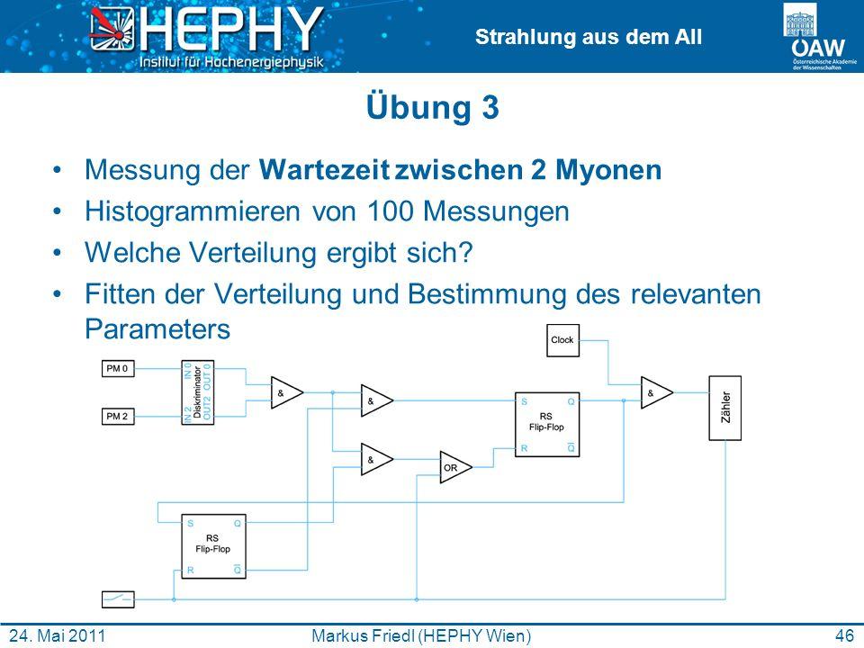 Strahlung aus dem All Übung 3 Messung der Wartezeit zwischen 2 Myonen Histogrammieren von 100 Messungen Welche Verteilung ergibt sich? Fitten der Vert