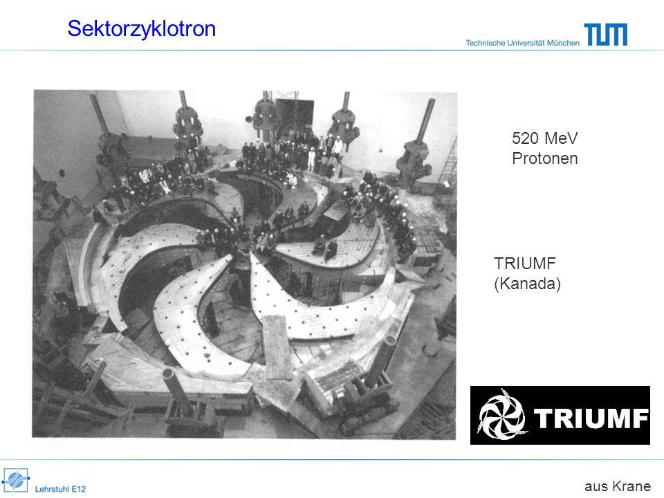 Sektorzyklotron aus Krane 520 MeV Protonen TRIUMF (Kanada)