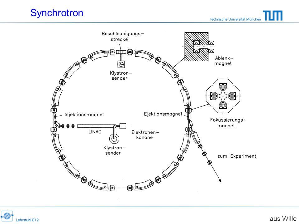 Synchrotron aus Wille