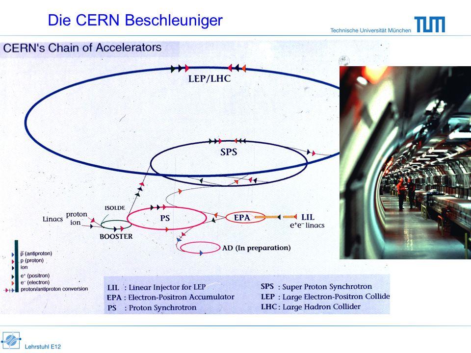 Die CERN Beschleuniger