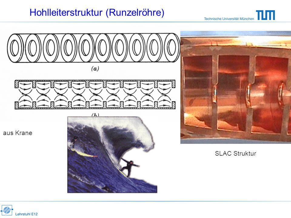 Hohlleiterstruktur (Runzelröhre) aus Krane SLAC Struktur