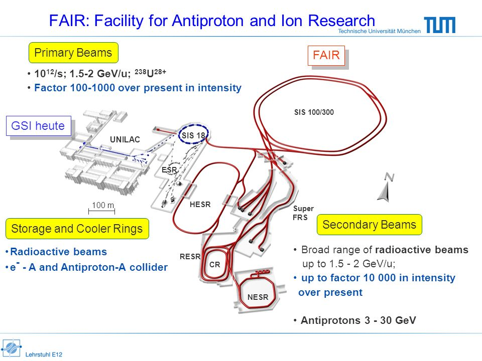 FAIR: Facility for Antiproton and Ion Research Primary Beams 10 12 /s; 1.5-2 GeV/u; 238 U 28+ Factor 100-1000 over present in intensity Secondary Beam