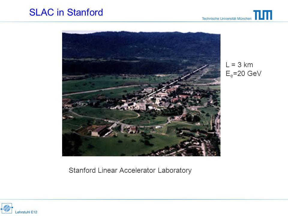 SLAC in Stanford Stanford Linear Accelerator Laboratory L = 3 km E e =20 GeV