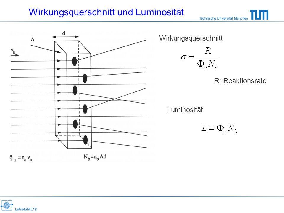 Wirkungsquerschnitt und Luminosität Wirkungsquerschnitt R: Reaktionsrate Luminosität