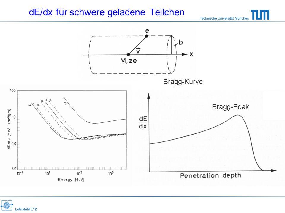 Bragg-Kurve Bragg-Peak dE/dx für schwere geladene Teilchen