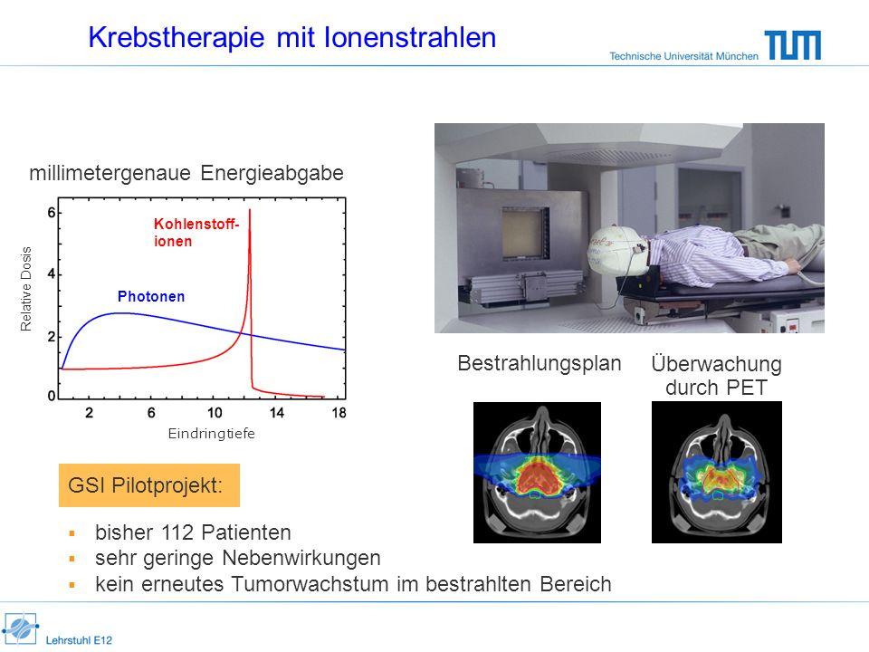 Krebstherapie mit Ionenstrahlen millimetergenaue Energieabgabe Bestrahlungsplan Eindringtiefe Relative Dosis Überwachung durch PET Photonen Kohlenstof