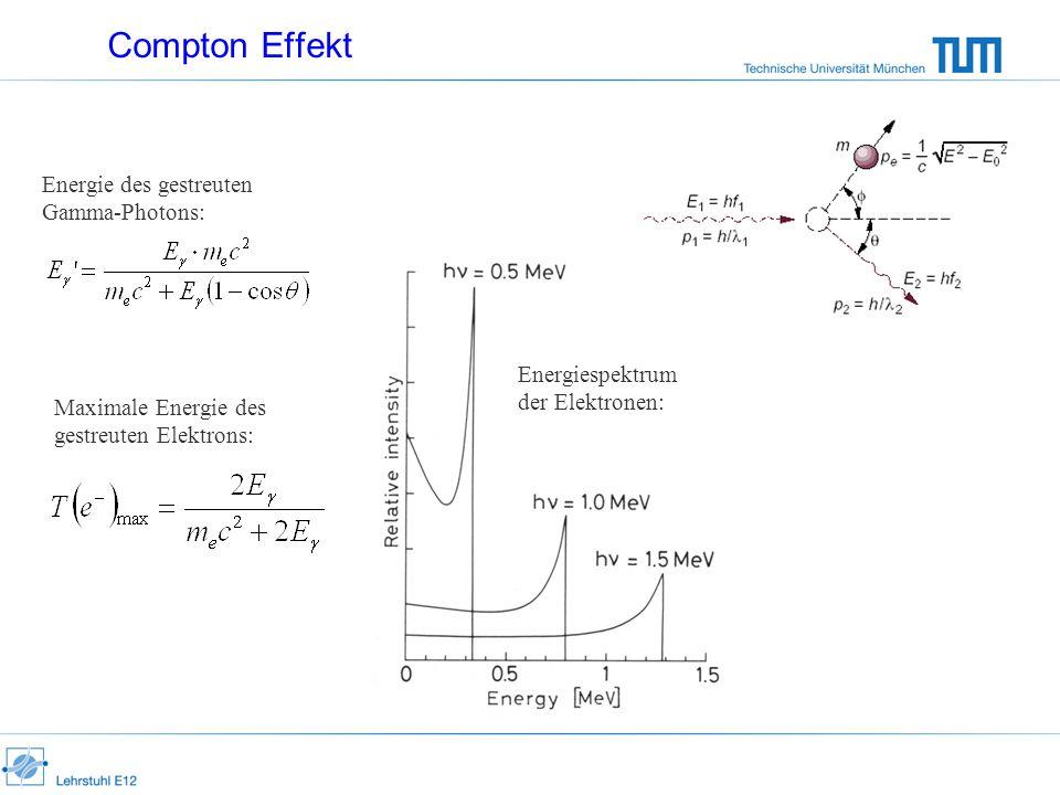 Compton Effekt Energiespektrum der Elektronen: Energie des gestreuten Gamma-Photons: Maximale Energie des gestreuten Elektrons: