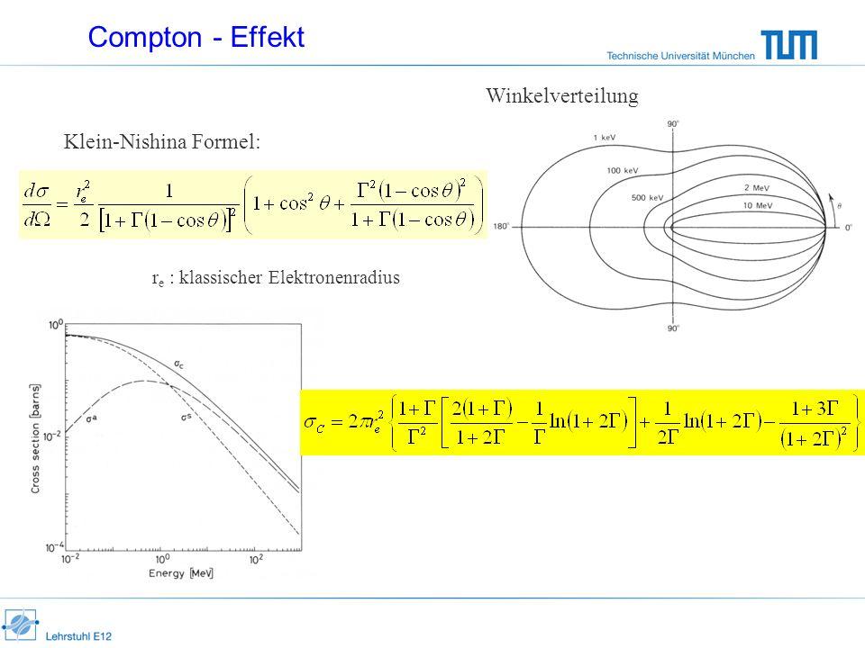Compton - Effekt Winkelverteilung Klein-Nishina Formel: r e : klassischer Elektronenradius