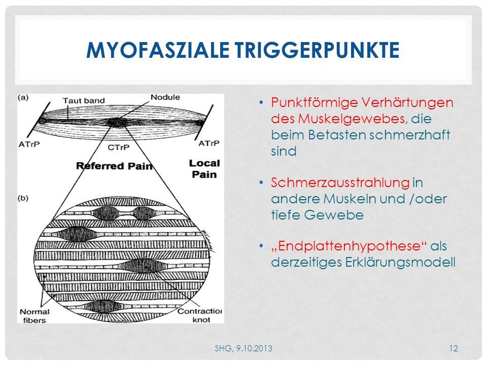 ENDPLATTENHYPOTHESE ZUR ENTSTEHUNG MYOFASZIALER TRIGGERPUNKTE SHG, 9.10.201313