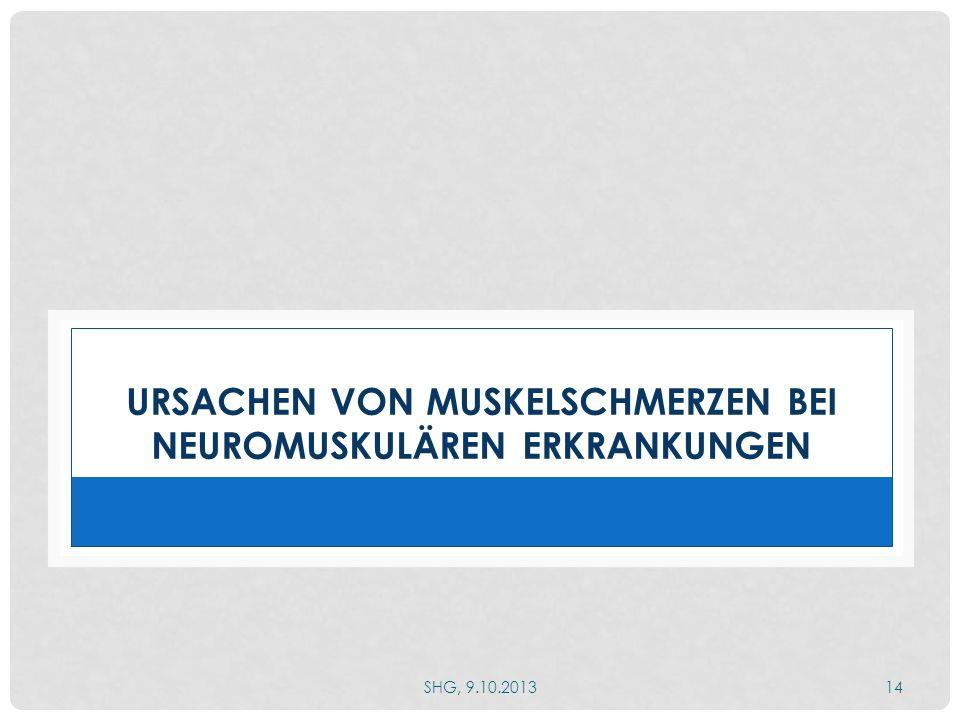 EINTEILUNG Muskelschmerzen, die durch Erkrankung selbst verursacht sind: 1.Muskelentzündungen (z.B.