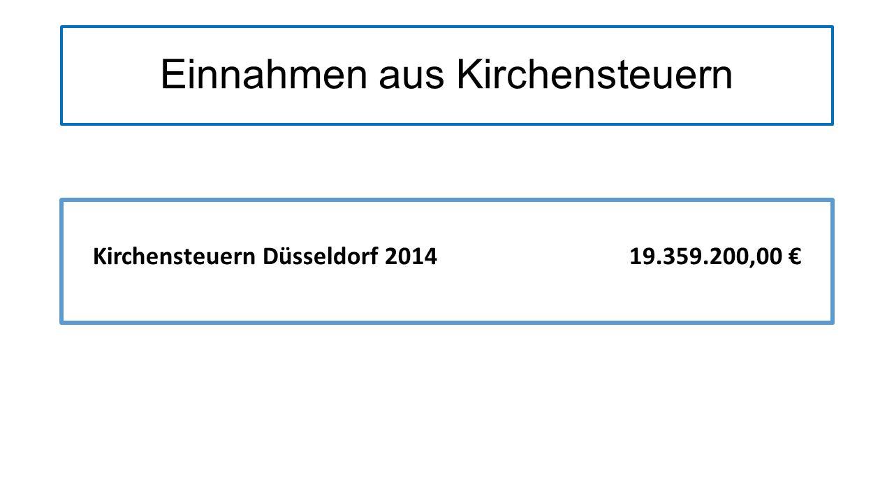 Einnahmen aus Vermögen Zinserträge1.315.020,00 Ertrag Liegenschaftshaushalt (nach Abzug u.a.