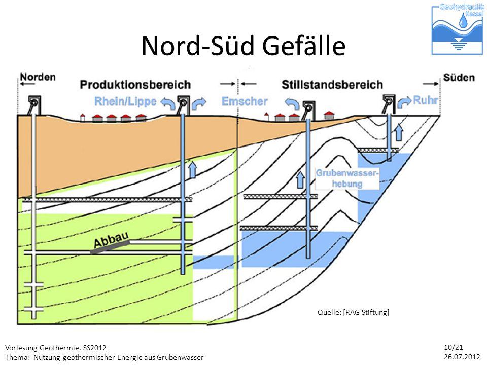 Vorlesung Geothermie, SS2012 Thema: Nutzung geothermischer Energie aus Grubenwasser 10/21 26.07.2012 Nord-Süd Gefälle Quelle: [RAG Stiftung]
