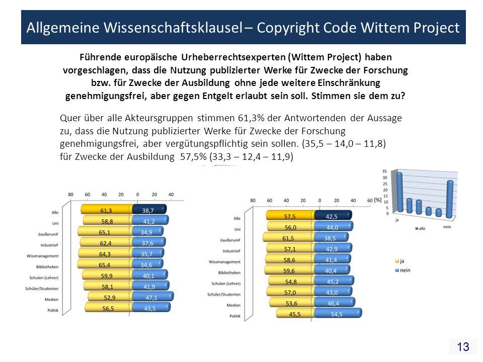 13 Allgemeine Wissenschaftsklausel – Copyright Code Wittem Project Führende europäische Urheberrechtsexperten (Wittem Project) haben vorgeschlagen, dass die Nutzung publizierter Werke für Zwecke der Forschung bzw.