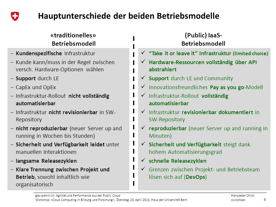 8 Hanspeter Christ swisstopo geo.admin.ch: Agilität und Performance aus der Public Cloud Workshop «Cloud Computing in Bildung und Forschung», Dienstag
