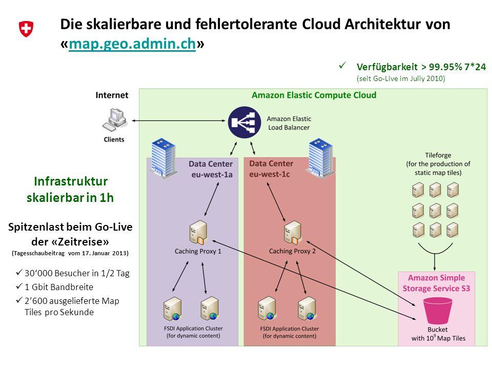 Die skalierbare und fehlertolerante Cloud Architektur von «map.geo.admin.ch»map.geo.admin.ch Infrastruktur skalierbar in 1h Spitzenlast beim Go-Live d