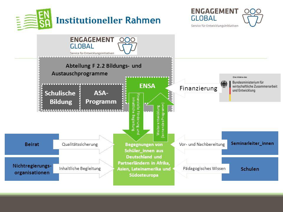 Institutioneller Rahmen Schulen Begegnungen von Schüler_innen aus Deutschland und Partnerländern in Afrika, Asien, Lateinamerika und Südosteuropa ENSA