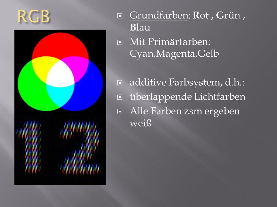 RGB Grundfarben: R ot, G rün, B lau Mit Primärfarben: Cyan,Magenta,Gelb additive Farbsystem, d.h.: überlappende Lichtfarben Alle Farben zsm ergeben we