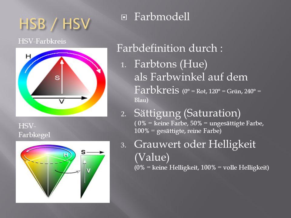 HSB / HSV Farbmodell Farbdefinition durch : 1. Farbtons (Hue) als Farbwinkel auf dem Farbkreis (0° = Rot, 120° = Grün, 240° = Blau) 2. Sättigung (Satu