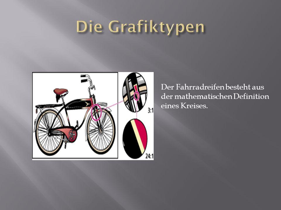 Der Fahrradreifen besteht aus der mathematischen Definition eines Kreises.