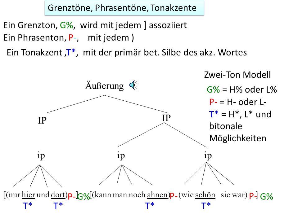 2. Autosegmentell und Töne Im AM-Modell gibt es 3 Sorten von Tönen, die mit unterschiedlichen Ebenen der prosodischen Hierarchie assoziiert werden (As