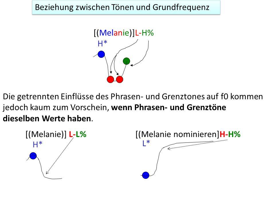 Tonakzent (H*, L*, L+H*, usw): Beeinflusst f0 in der Nähe der primär-betonten Silbe des akzentuierten Wortes Grenzton (H%, L%) : beeinflusst f0 am mei